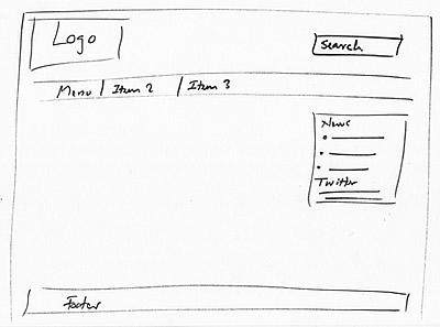 How to sketch out a website, add all the standard bits