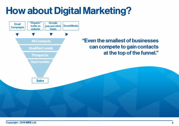 5 how about digital marketing