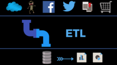 ETL connection for data collection