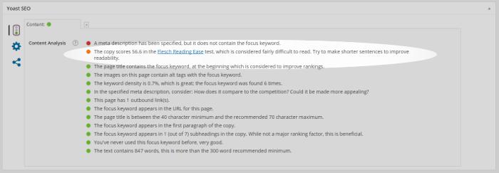 Readability Score - Yoast SEO plugin