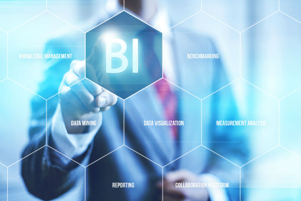 Business intelligence versus predictive account based marketing